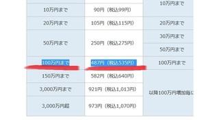 sbi_service_charge0611_3.jpg